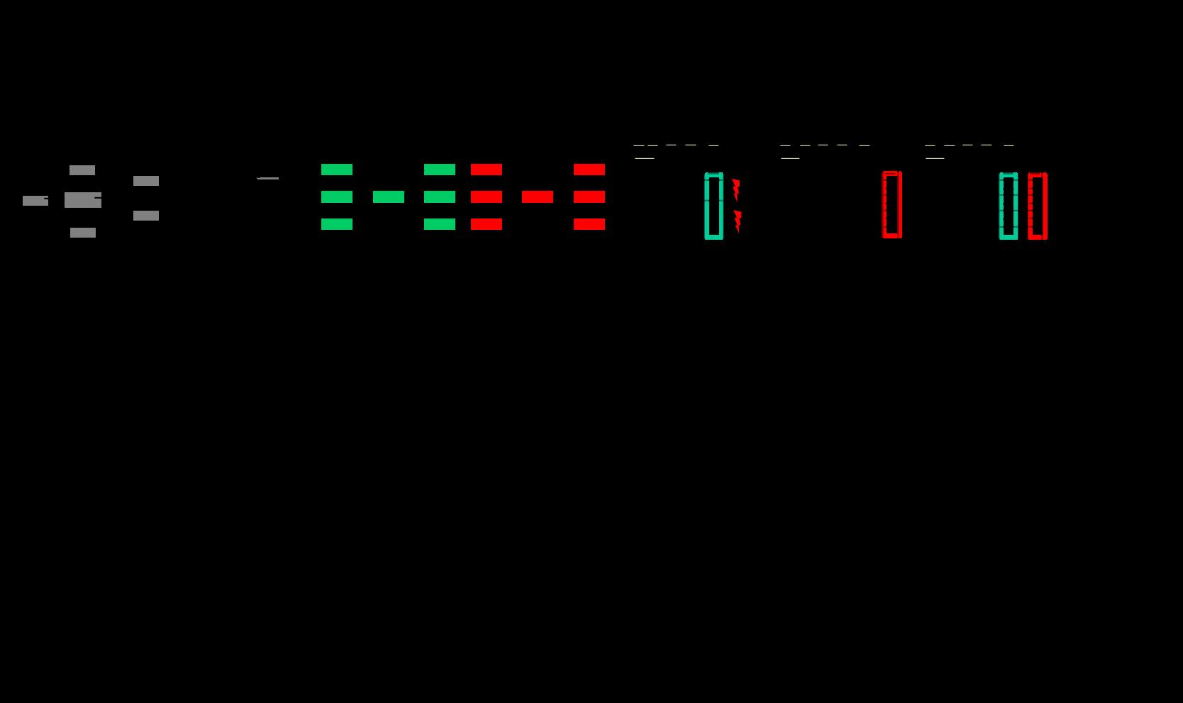 7 Schritte der FMEA 2