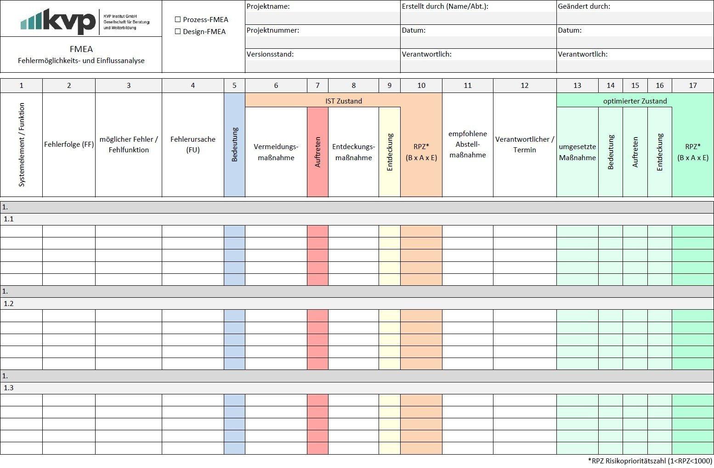 Standardisierte FMEA Elemente 2