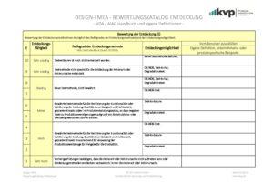 DESIGN FMEA Bewertung der Entdeckung mit Eigendefinition 07_19 3