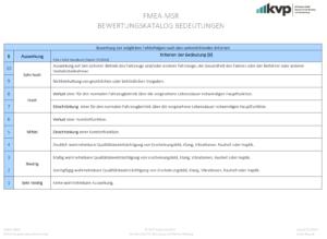 FMEA-MSR-Kriterien-der-Bedeutung