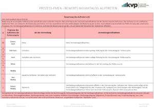 PROZESS-FMEA-Bewertung-des-Auftretens