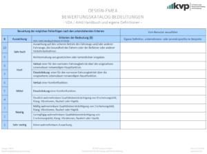 DESIGN-FMEA-Kriterien-der-Bedeutung-mit-Eigendefinition-07_19