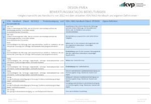 DESIGN-FMEA-Kriterien-der-Bedeutung-mit-Vergleichsansicht