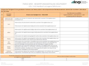 FMEA-MSR-Bewertung-der-Häufigkeit-mit-Eigendefinition-07_19