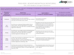 FMEA-MSR-Bewertung-des-Monitoring-mit-Eigendefinition-07_19