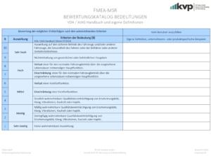 FMEA-MSR-Kriterien-der-Bedeutung-mit-Eigendefinition-07_19