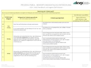 PROZES-FMEA-Bewertung-der-Entdeckung-mit-Eigendefinition-07_19
