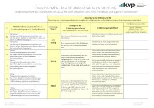 PROZES-FMEA-Bewertung-der-Entdeckung-mit-Vergleichsansicht