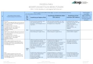 PROZESS-FMEA-Bewertung-der-Bedeutung-mit-Vergleichsansicht